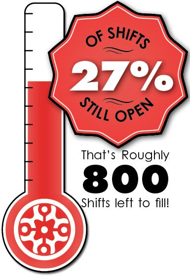 Volunteer Thermometer 2019-6-15